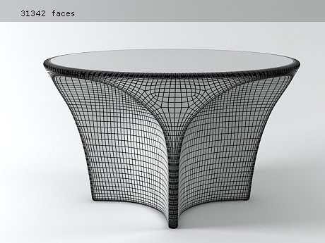 Landscape Table 6