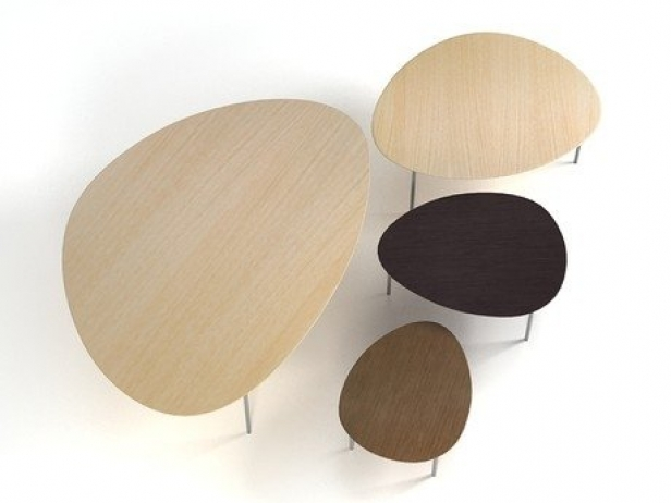 Eclipse tables 6