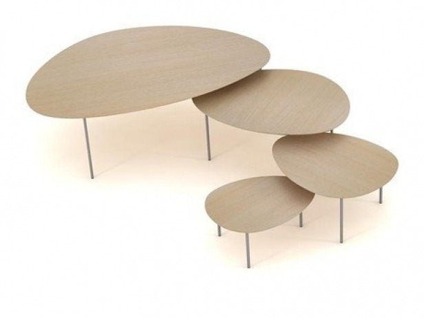 Eclipse tables 4