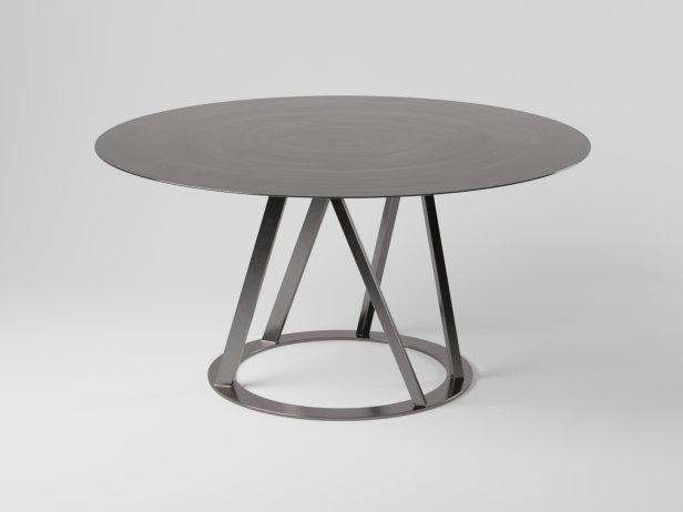 Big Irony Table 1
